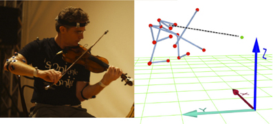 optical-motion-capture-violin-diagram